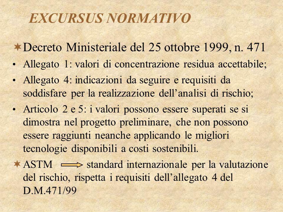 EXCURSUS NORMATIVO Decreto Ministeriale del 25 ottobre 1999, n. 471