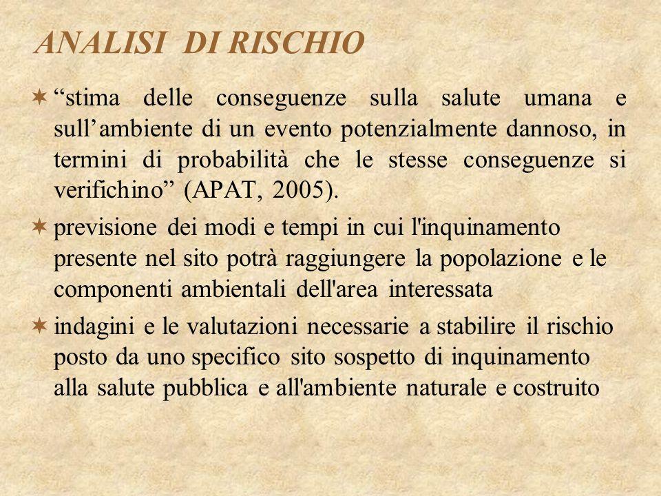 ANALISI DI RISCHIO