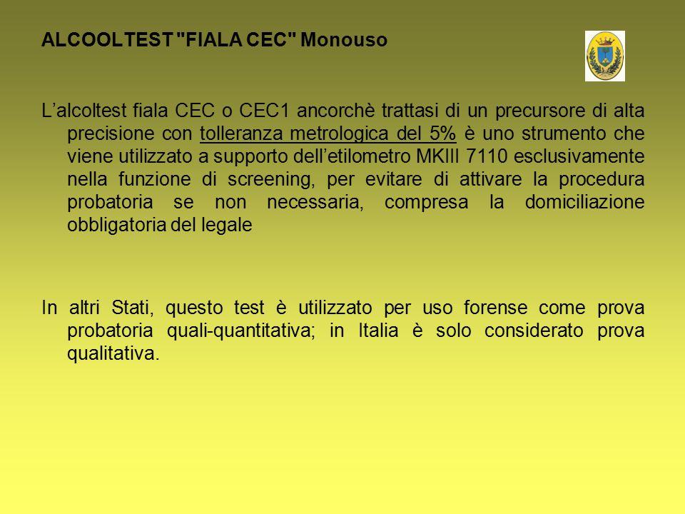 ALCOOLTEST FIALA CEC Monouso