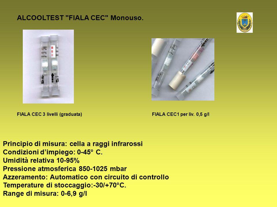 ALCOOLTEST FIALA CEC Monouso.