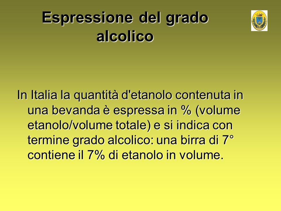 Espressione del grado alcolico