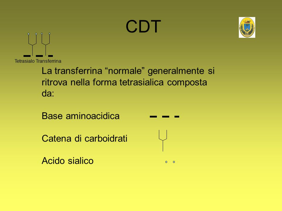 CDT Tetrasialo Transferrina. La transferrina normale generalmente si ritrova nella forma tetrasialica composta da:
