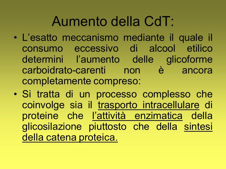 Aumento della CdT: