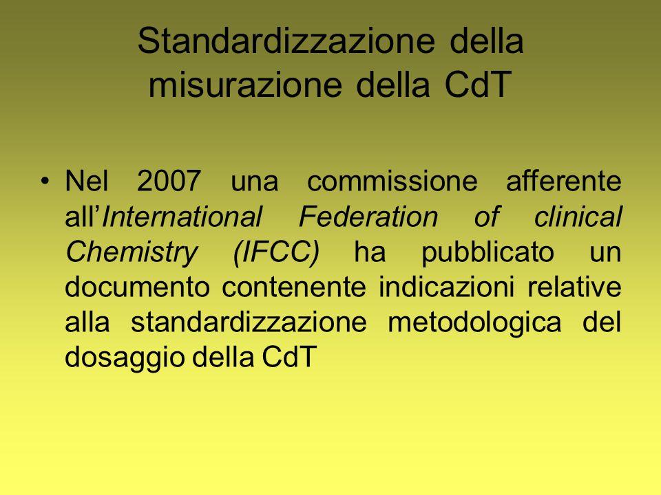 Standardizzazione della misurazione della CdT