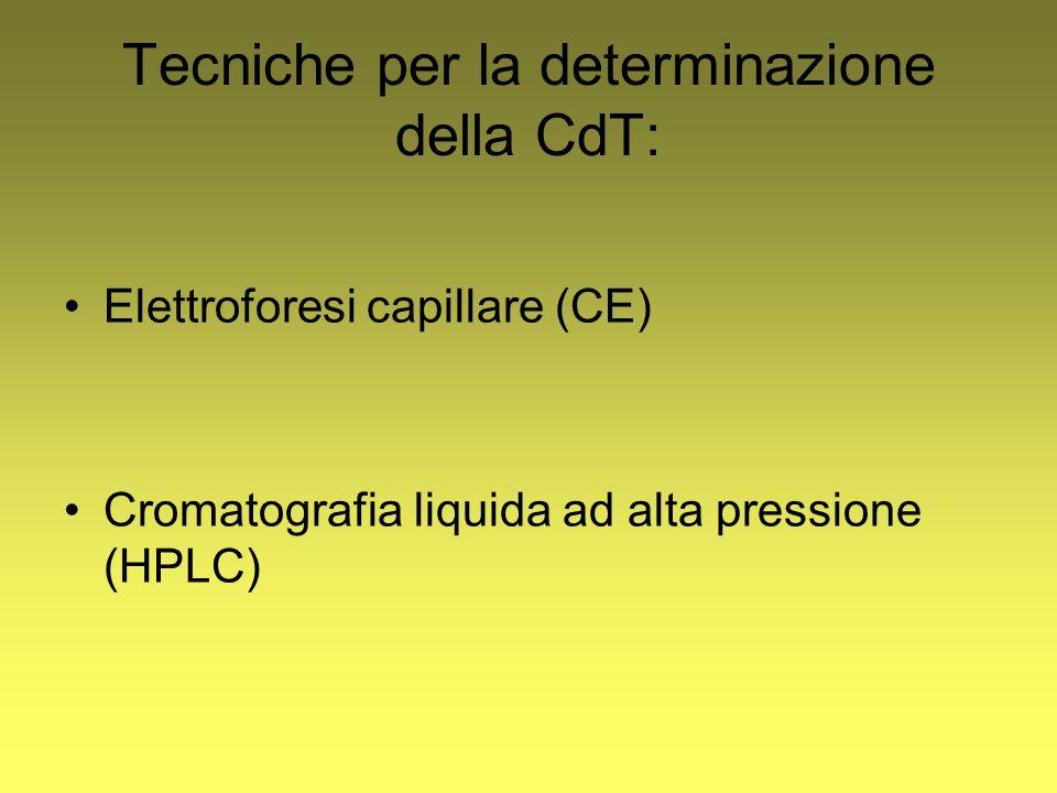 Tecniche per la determinazione della CdT: