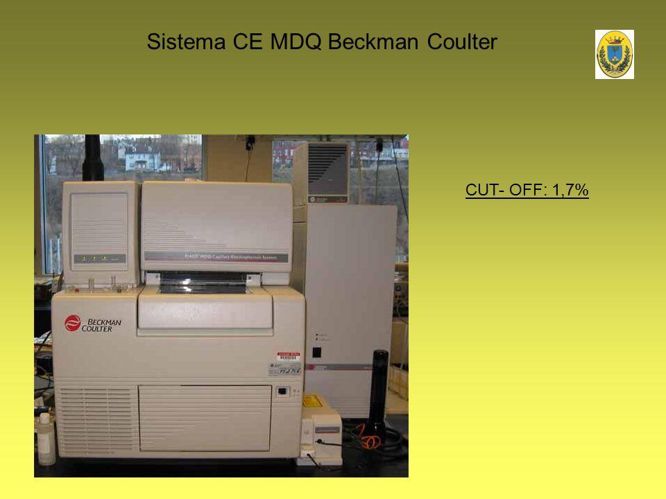 Sistema CE MDQ Beckman Coulter