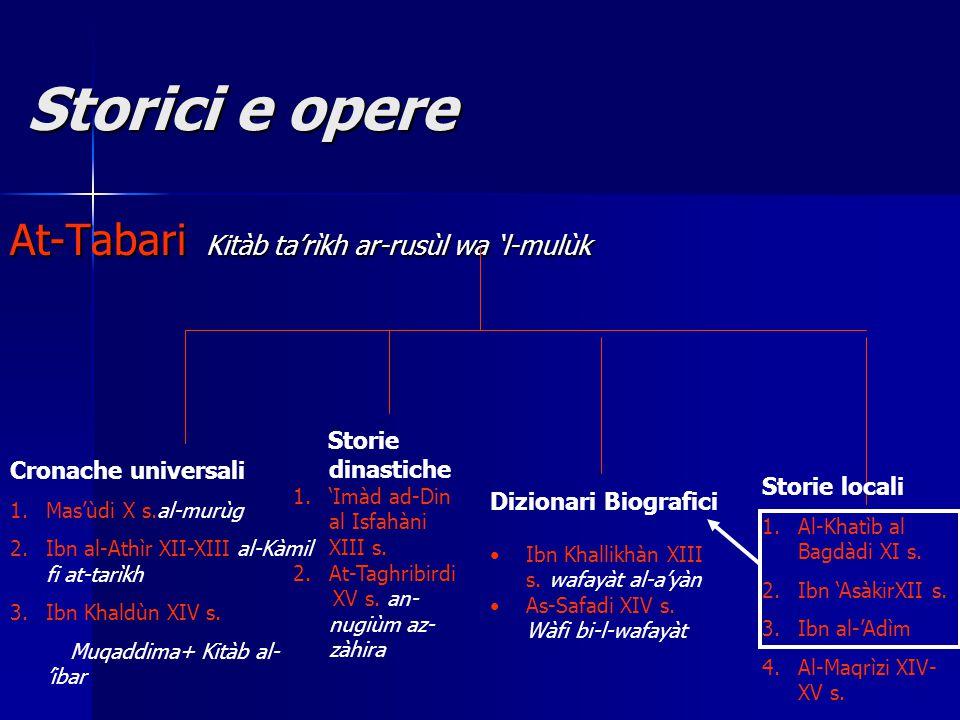Storici e opere At-Tabari Kitàb ta'rìkh ar-rusùl wa 'l-mulùk