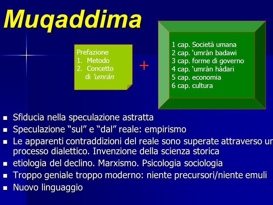 Muqaddima + Sfiducia nella speculazione astratta