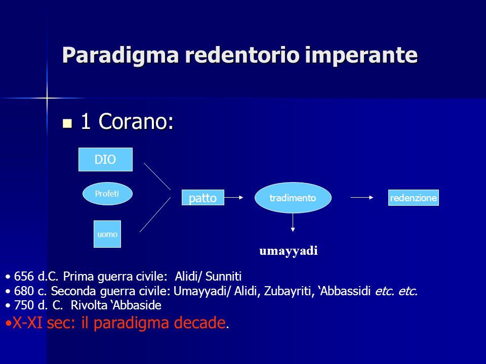 Paradigma redentorio imperante