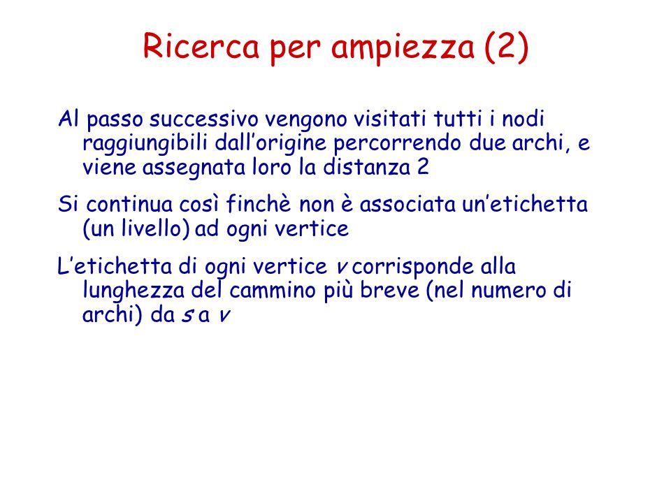 Ricerca per ampiezza (2)