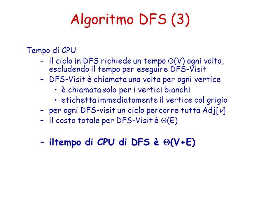 Algoritmo DFS (3) iltempo di CPU di DFS è Q(V+E) Tempo di CPU