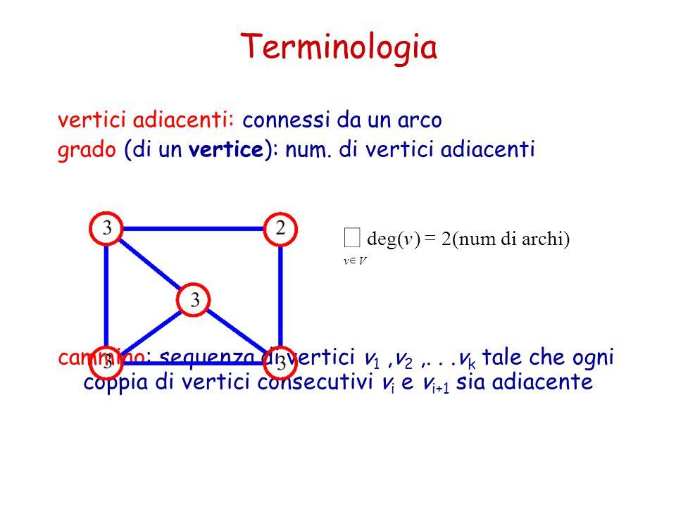 Terminologia å vertici adiacenti: connessi da un arco