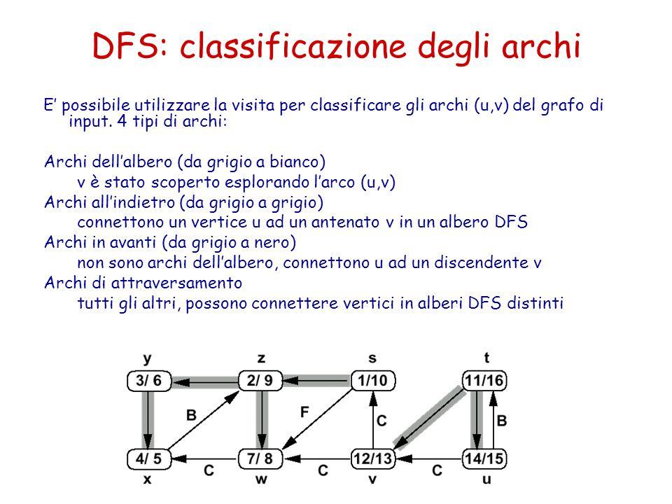 DFS: classificazione degli archi