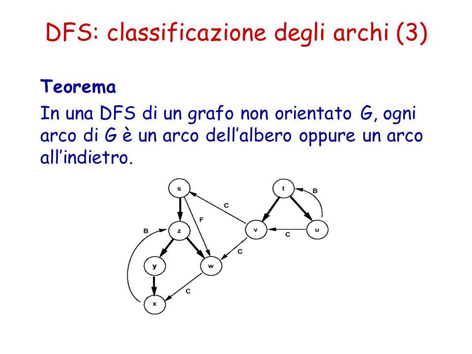 DFS: classificazione degli archi (3)