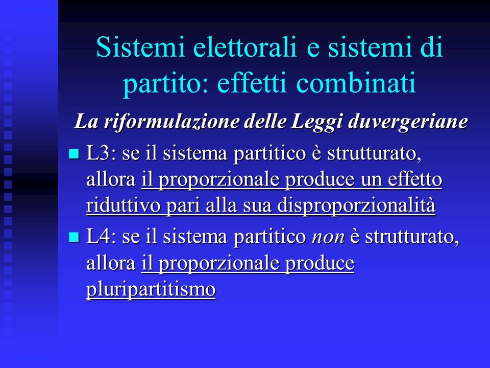 Sistemi elettorali e sistemi di partito: effetti combinati