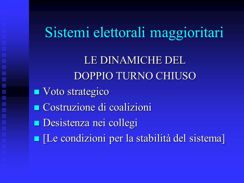 Sistemi elettorali maggioritari