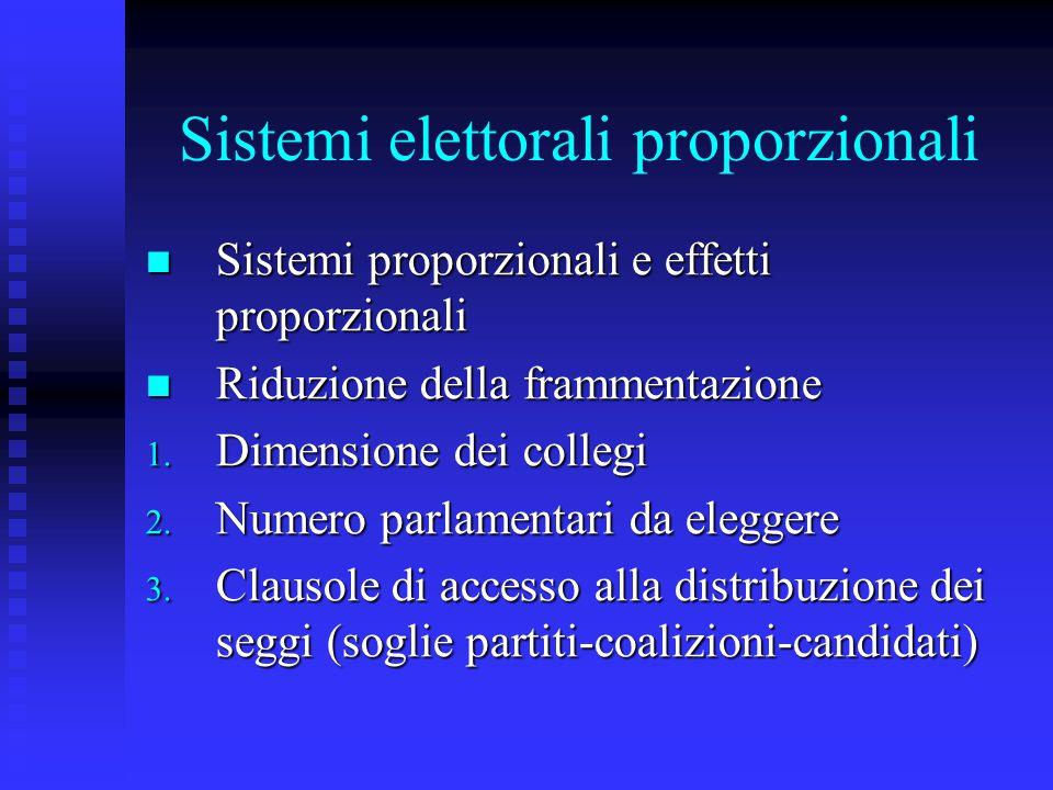 Sistemi elettorali proporzionali