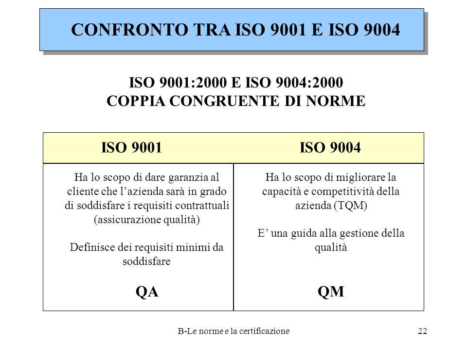 COPPIA CONGRUENTE DI NORME