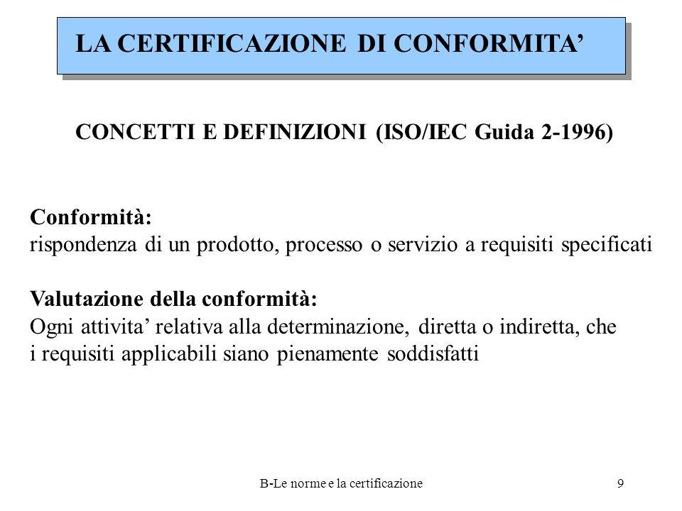CONCETTI E DEFINIZIONI (ISO/IEC Guida 2-1996)