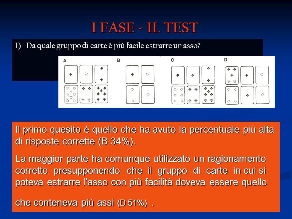 I FASE - IL TEST Da quale gruppo di carte è più facile estrarre un asso
