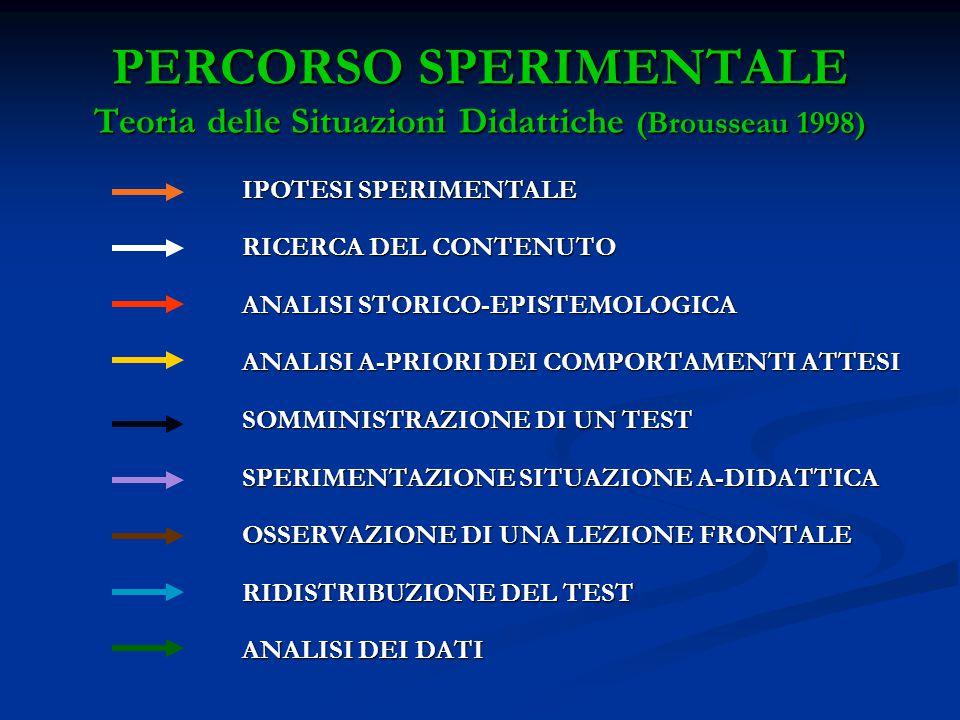 PERCORSO SPERIMENTALE Teoria delle Situazioni Didattiche (Brousseau 1998)