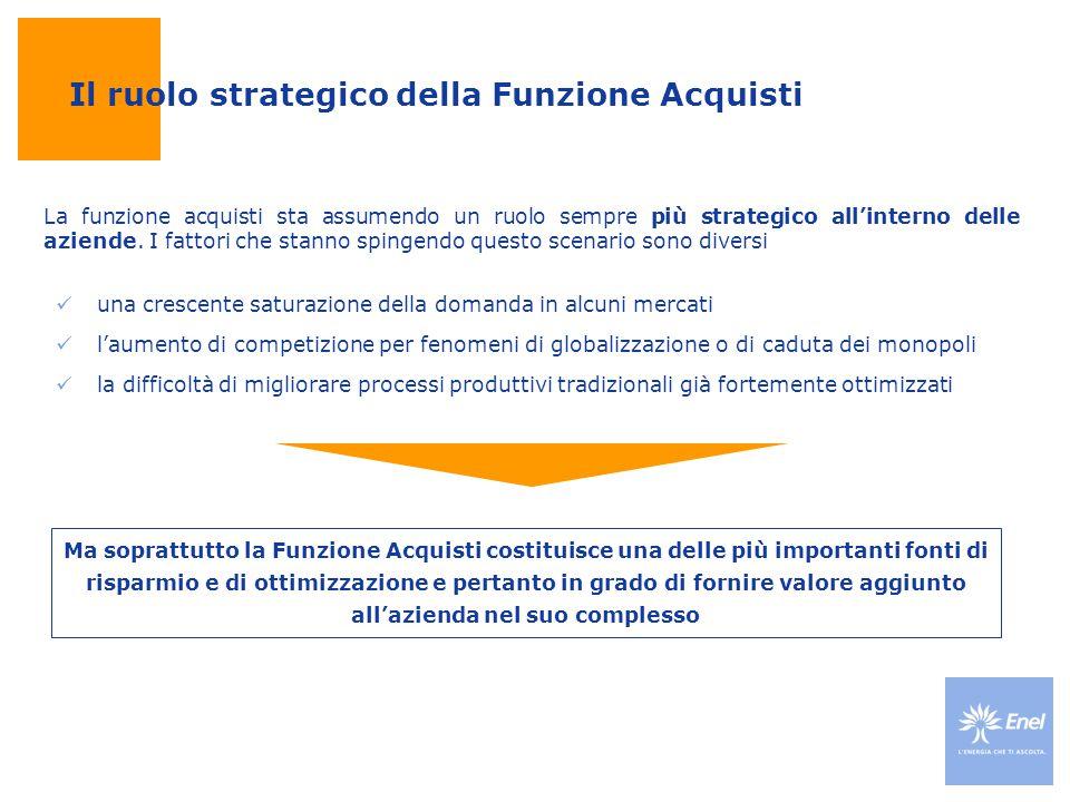 Il ruolo strategico della Funzione Acquisti