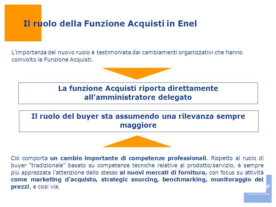 Il ruolo della Funzione Acquisti in Enel