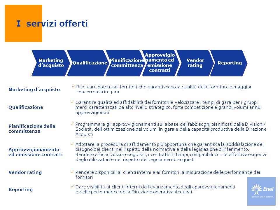 Approvvigionamento ed emissione contratti Pianificazione committenza
