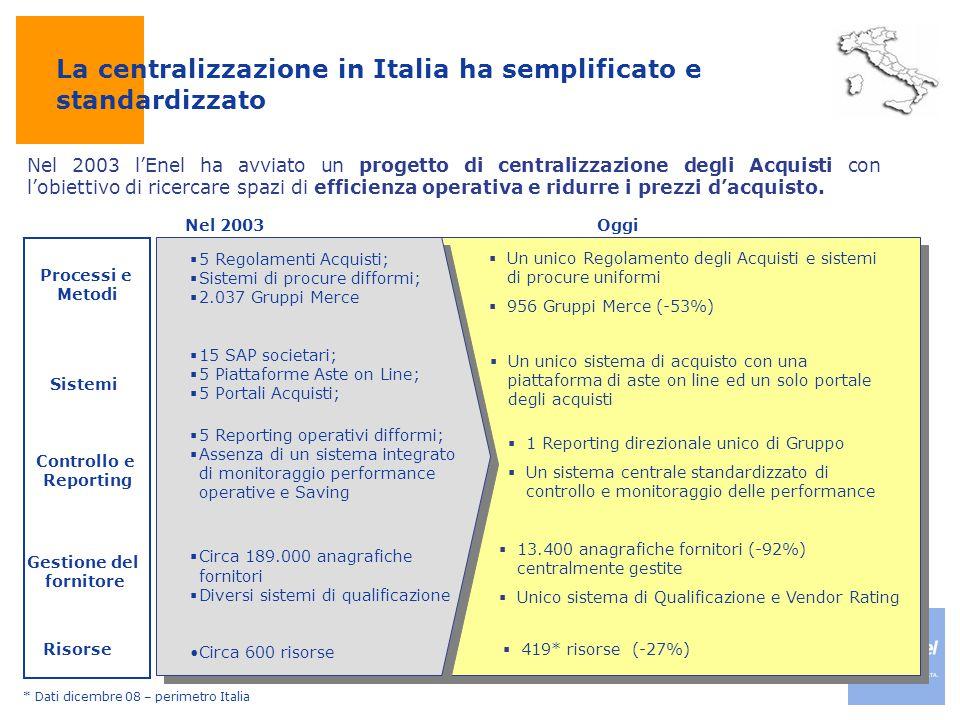 La centralizzazione in Italia ha semplificato e standardizzato