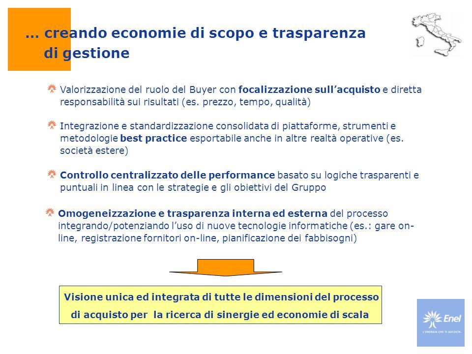 … creando economie di scopo e trasparenza di gestione