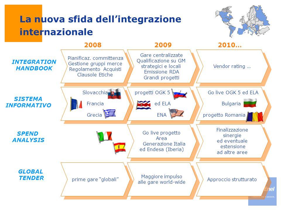 La nuova sfida dell'integrazione internazionale
