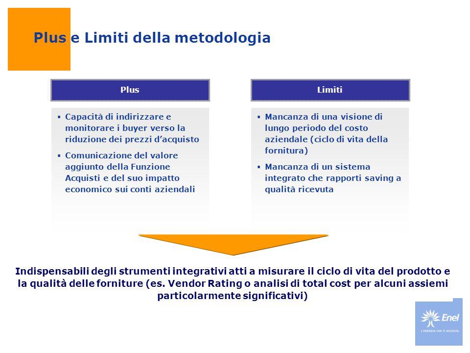 Plus e Limiti della metodologia