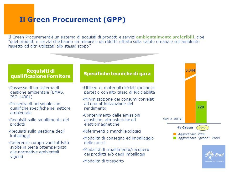 Il Green Procurement (GPP)