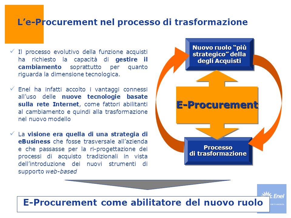 L'e-Procurement nel processo di trasformazione