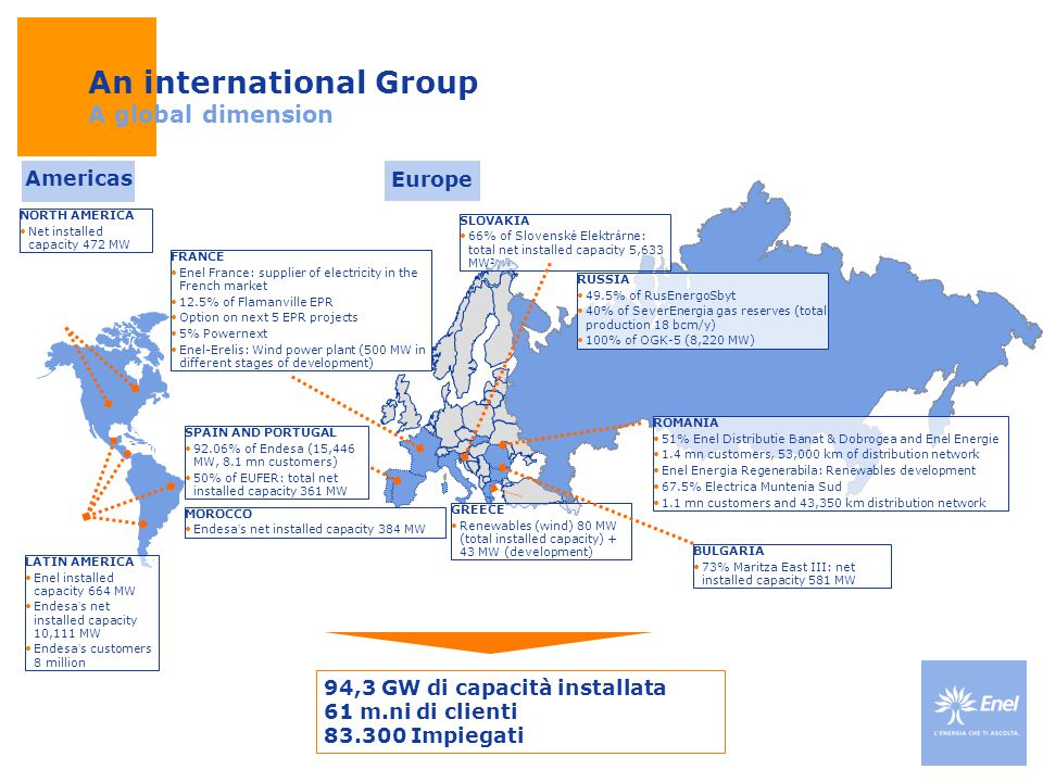 An international Group A global dimension