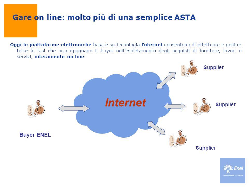 Gare on line: molto più di una semplice ASTA