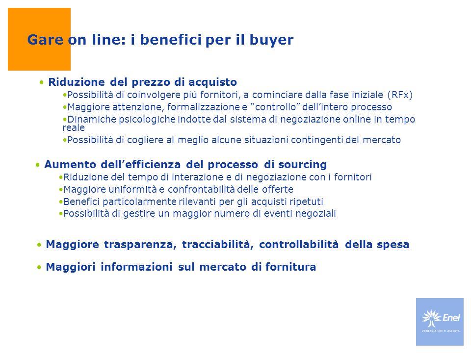 Gare on line: i benefici per il buyer