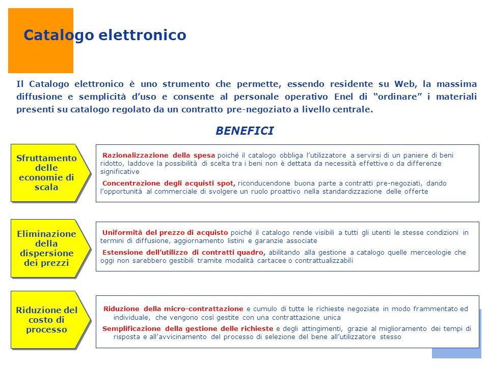 Catalogo elettronico BENEFICI
