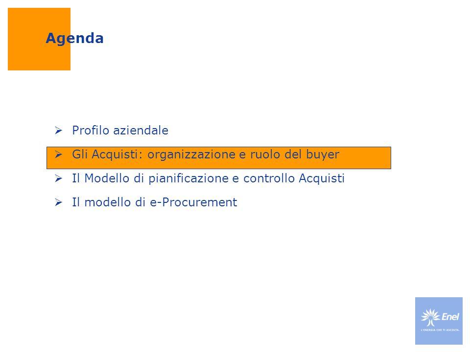 Agenda Profilo aziendale