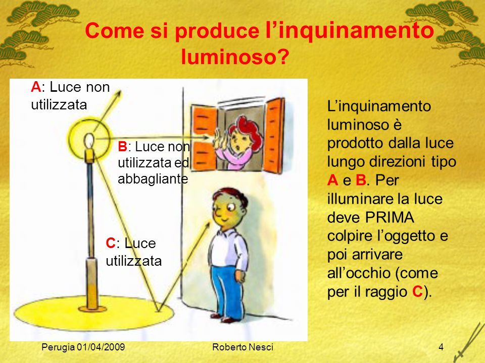 Come si produce l'inquinamento luminoso