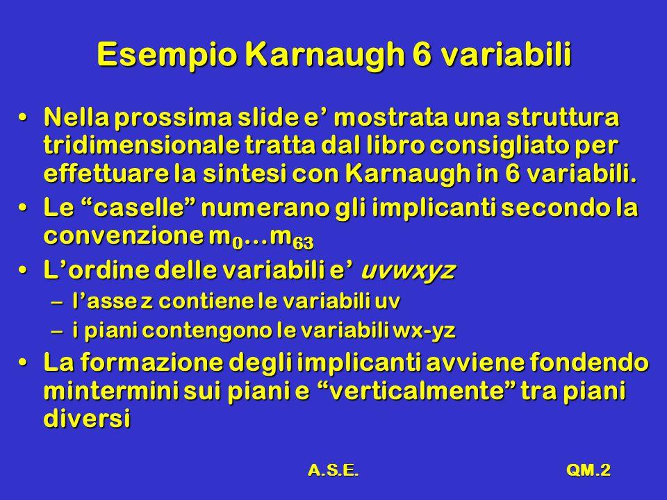 Esempio Karnaugh 6 variabili
