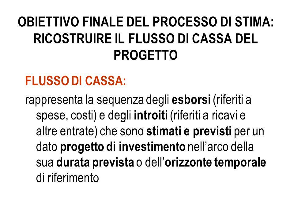 OBIETTIVO FINALE DEL PROCESSO DI STIMA: RICOSTRUIRE IL FLUSSO DI CASSA DEL PROGETTO