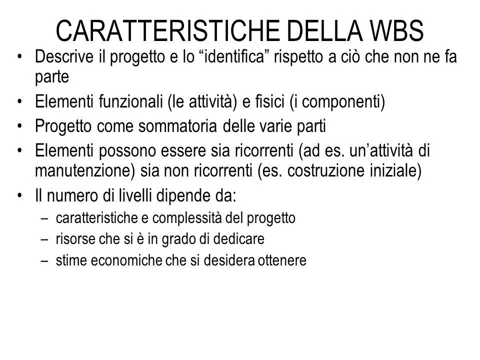 CARATTERISTICHE DELLA WBS