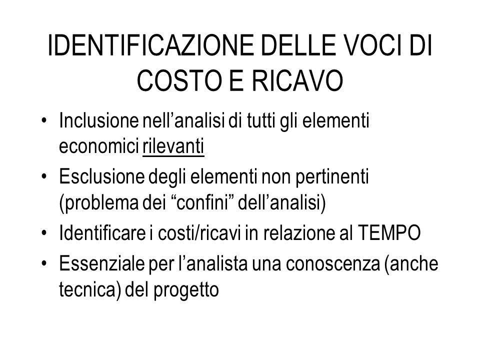 IDENTIFICAZIONE DELLE VOCI DI COSTO E RICAVO