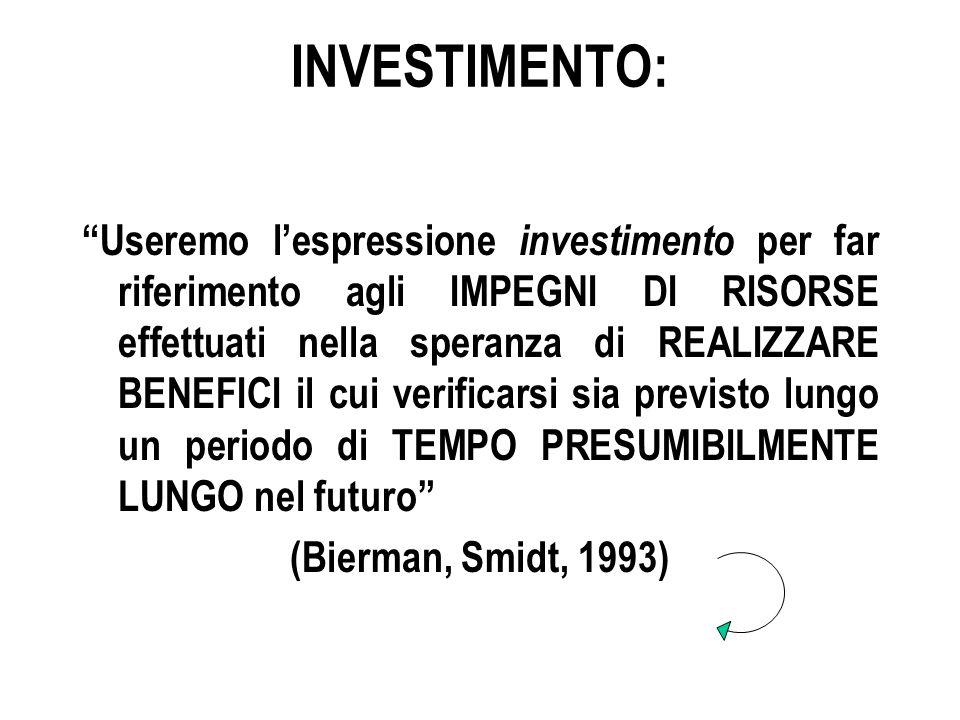 INVESTIMENTO: