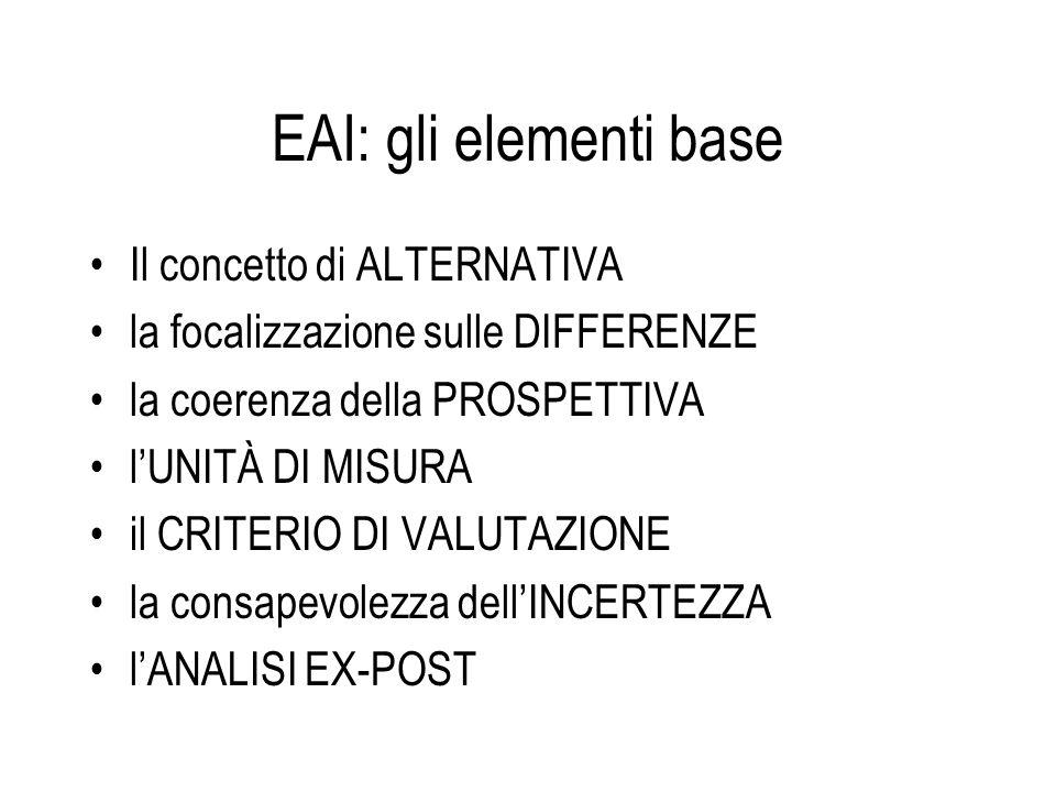 EAI: gli elementi base Il concetto di ALTERNATIVA
