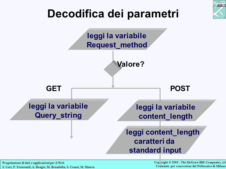 Decodifica dei parametri