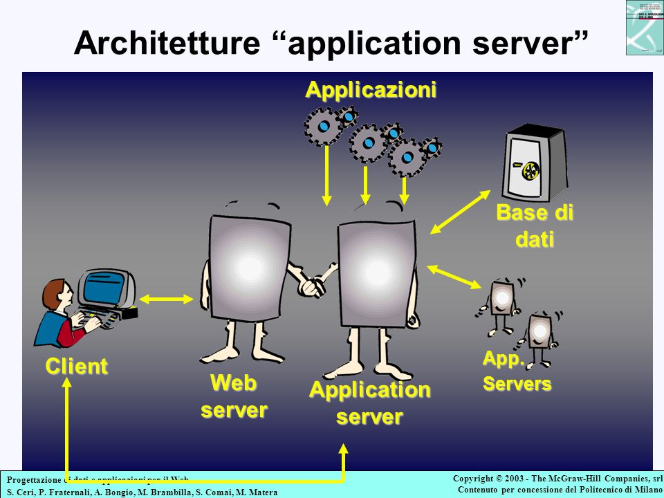 Architetture application server