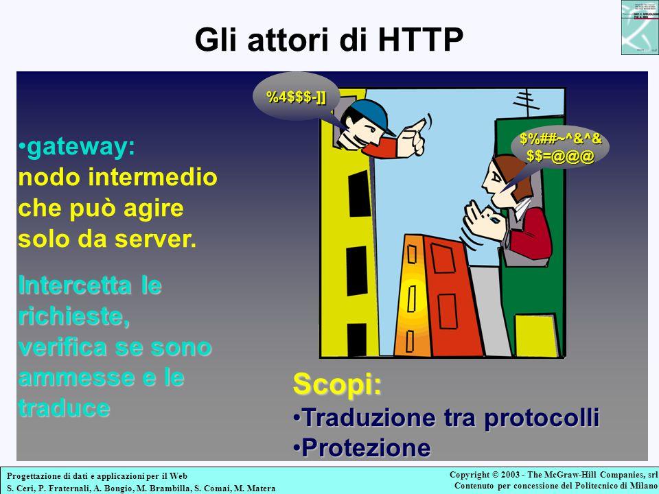 Gli attori di HTTP Scopi: