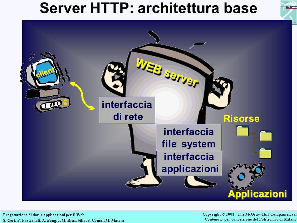 Server HTTP: architettura base